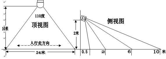 jlh-2110kr无线防盗广角红外探测器